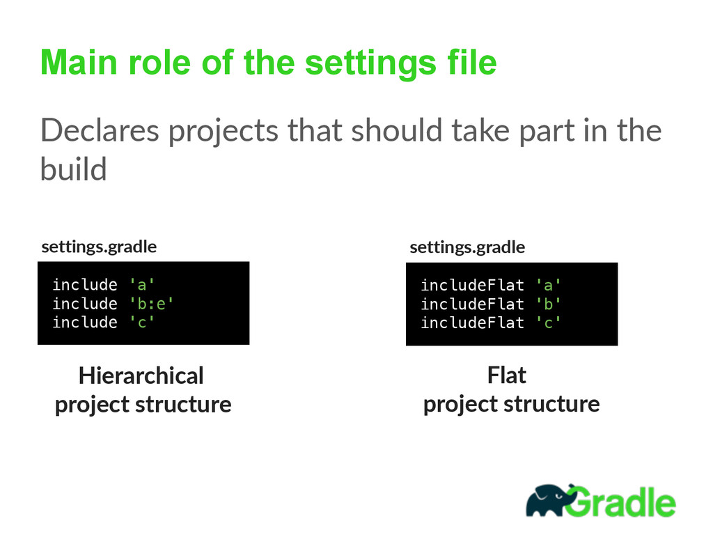 Main role of the settings file Declares projec...