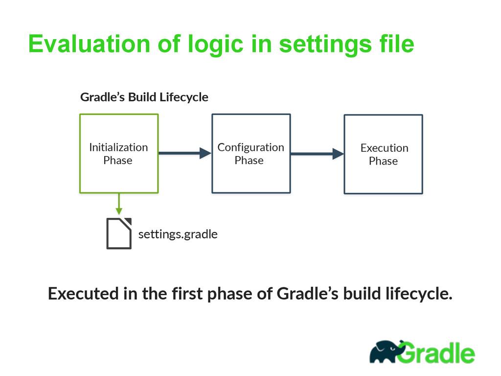 Evaluation of logic in settings file Initializa...