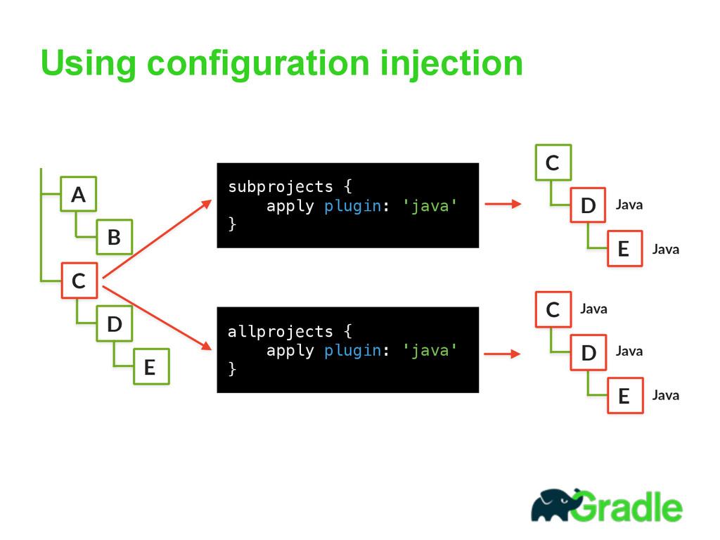 Using configuration injection A B C D E  subpr...