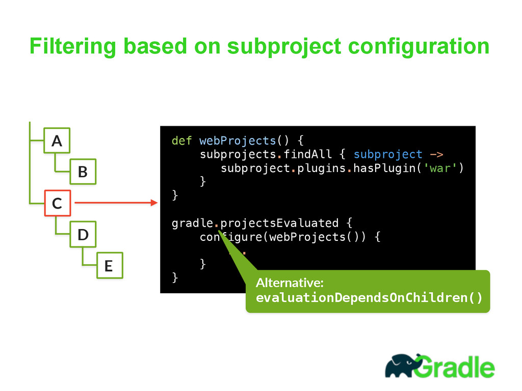 Filtering based on subproject configuration A B...