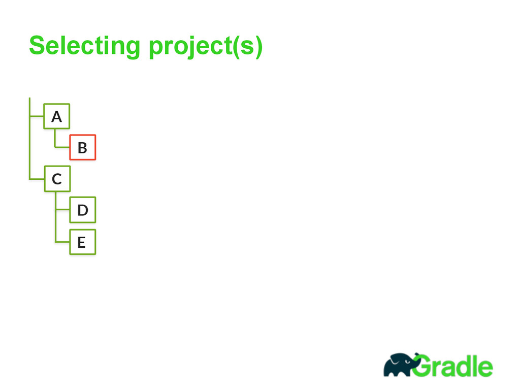 Selecting project(s) A B C D E