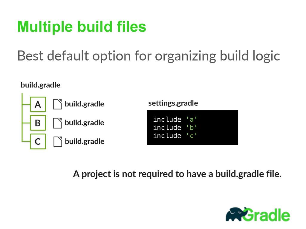 Multiple build files Best default option for...