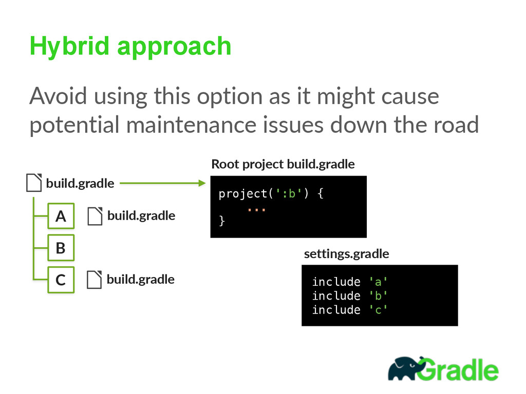 Hybrid approach Avoid using this option as ...