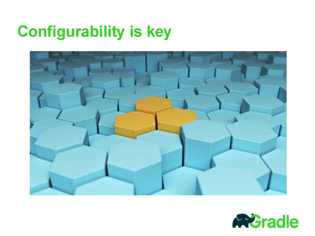 Configurability is key