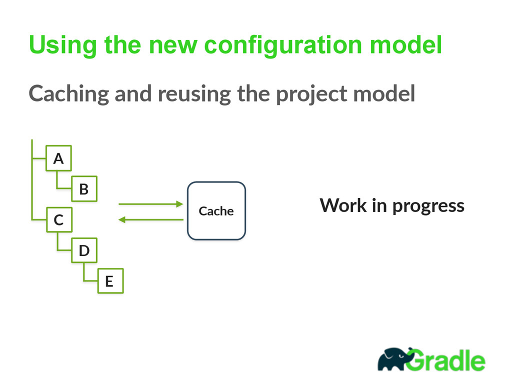 Using the new configuration model Caching and ...
