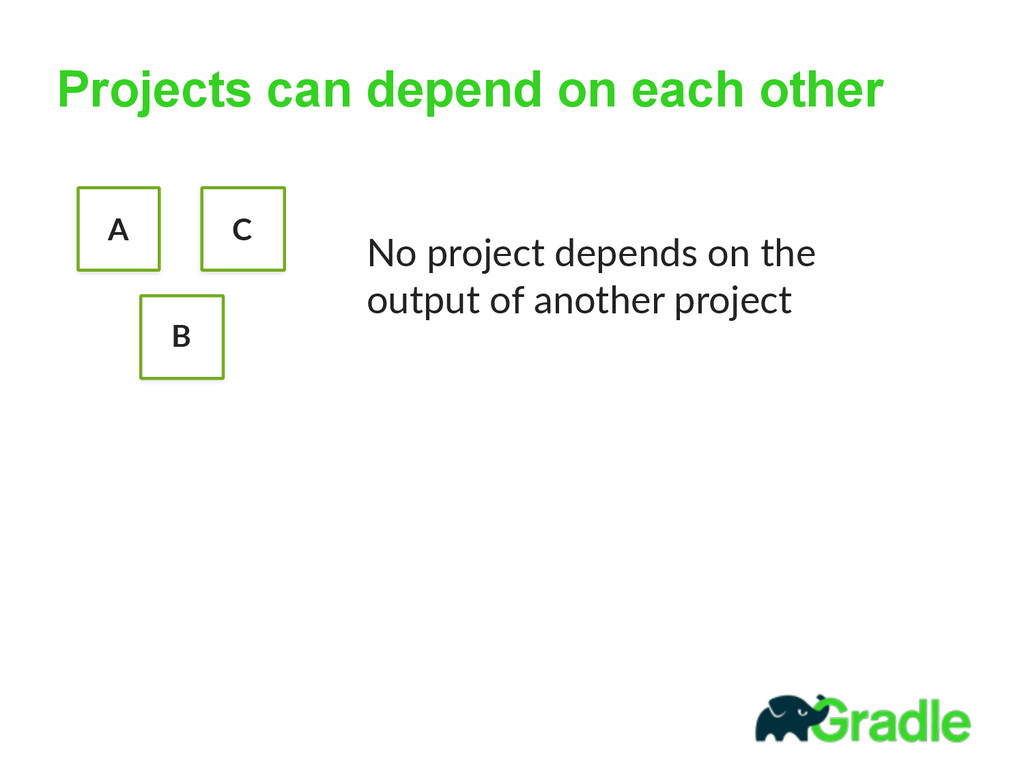 Projects can depend on each other A B C No pro...
