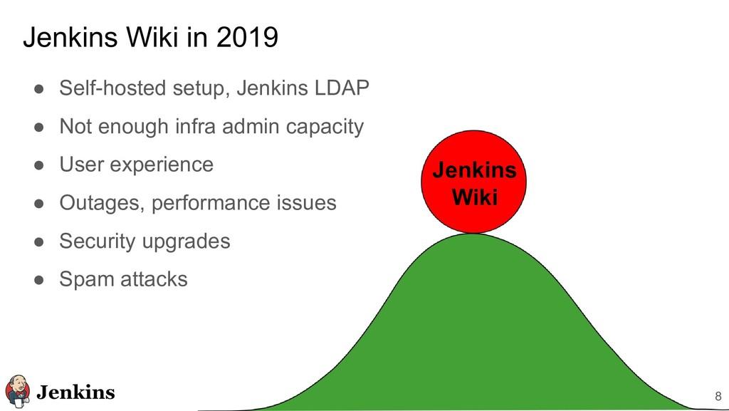 Jenkins Wiki in 2019 ● Self-hosted setup, Jenki...