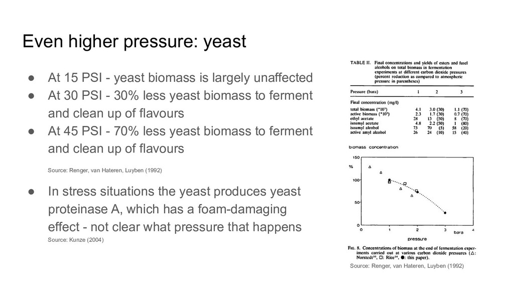 Even higher pressure: yeast ● At 15 PSI - yeast...