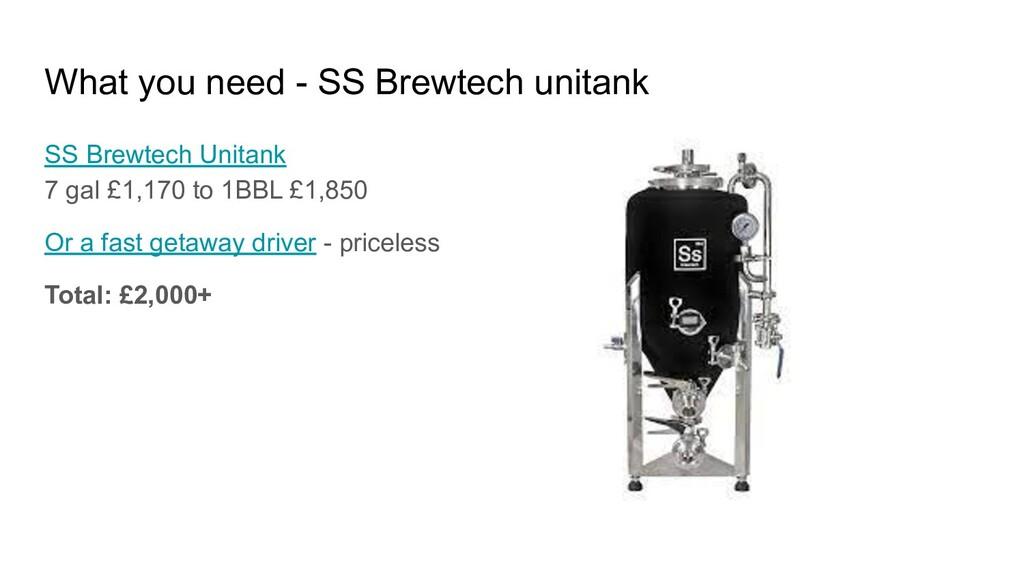 What you need - SS Brewtech unitank SS Brewtech...