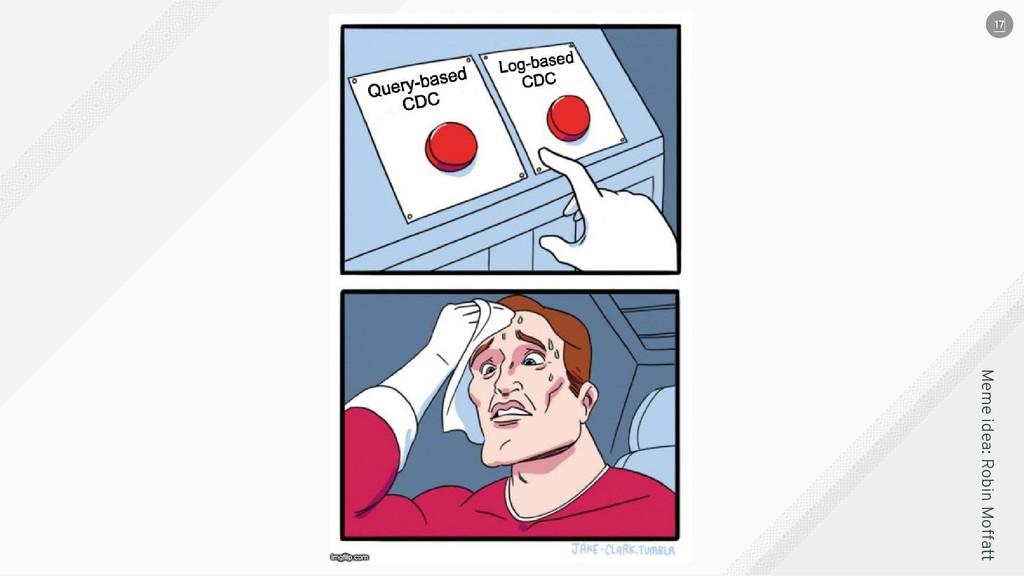 Meme idea: Robin Moffatt 17