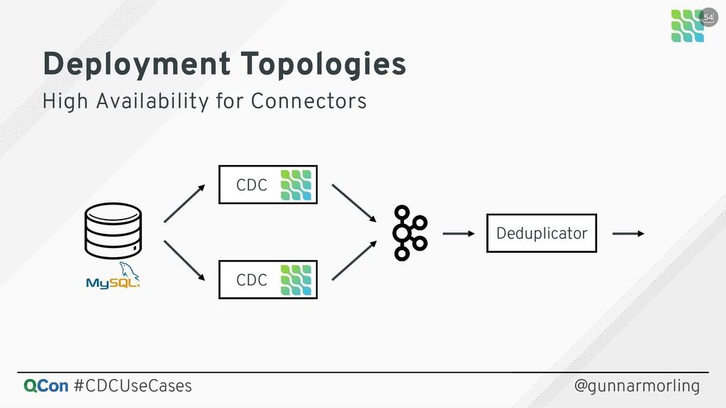 Deployment Topologies Deployment Topologies Hig...