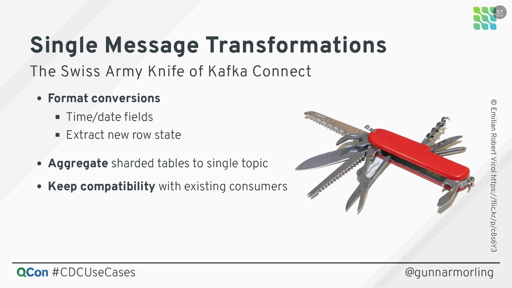 Single Message Transformations Single Message T...