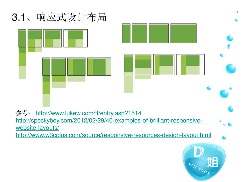 3.1、响应式设计布局 参考: http://www.lukew.com/ff/entry.a...