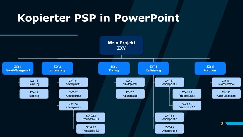 8 Kopierter PSP in PowerPoint Mein Projekt ZXY ...