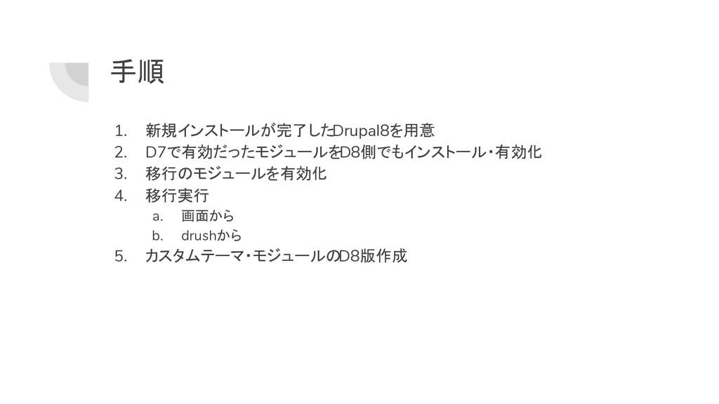 手順 1. 新規インストールが完了したDrupal8を用意 2. D7で有効だったモジュールを...