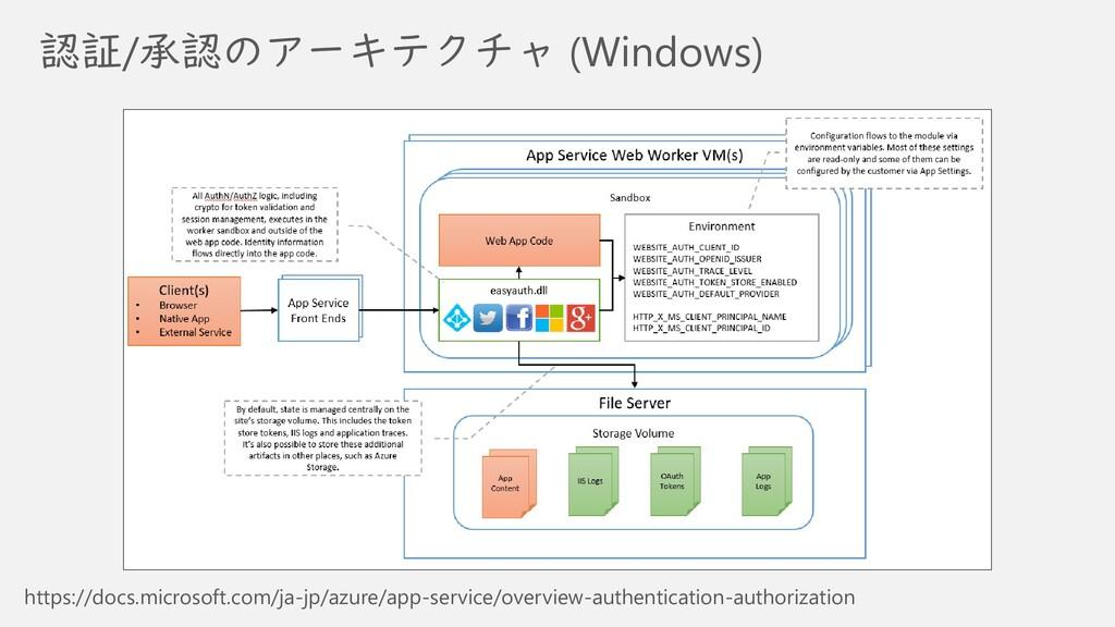 認証/承認のアーキテクチャ (Windows) https://docs.microsoft....