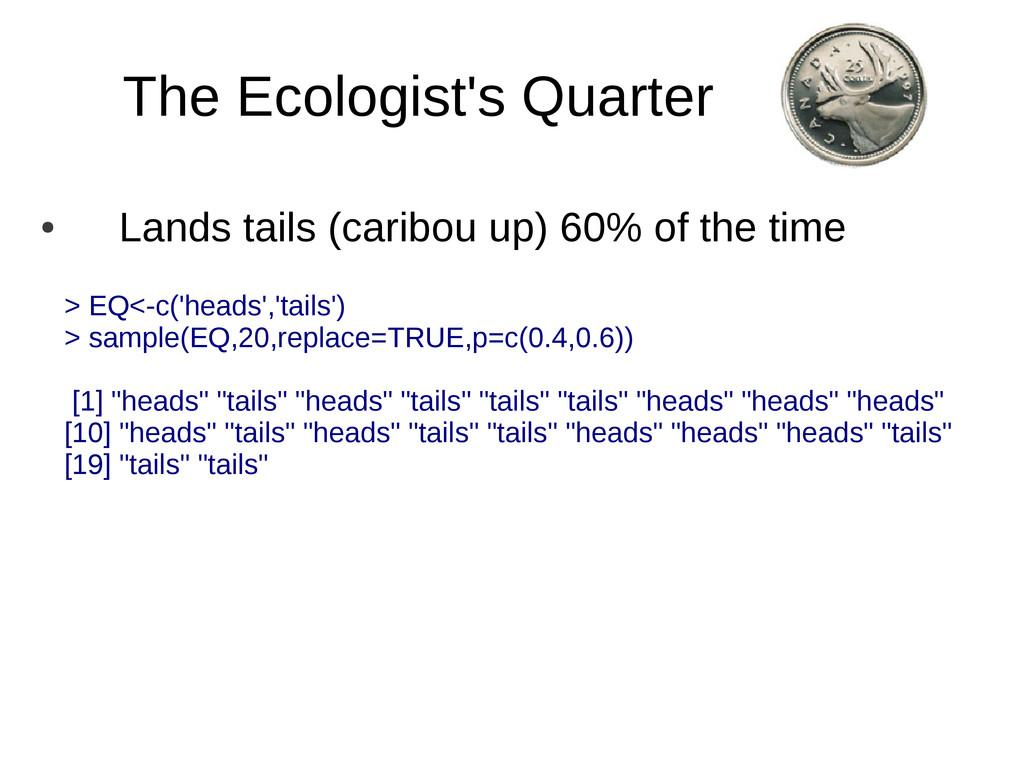 The Ecologist's Quarter ● Lands tails (caribou ...
