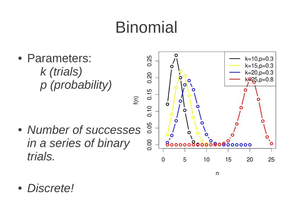 Binomial ● Parameters: k (trials) p (probabilit...