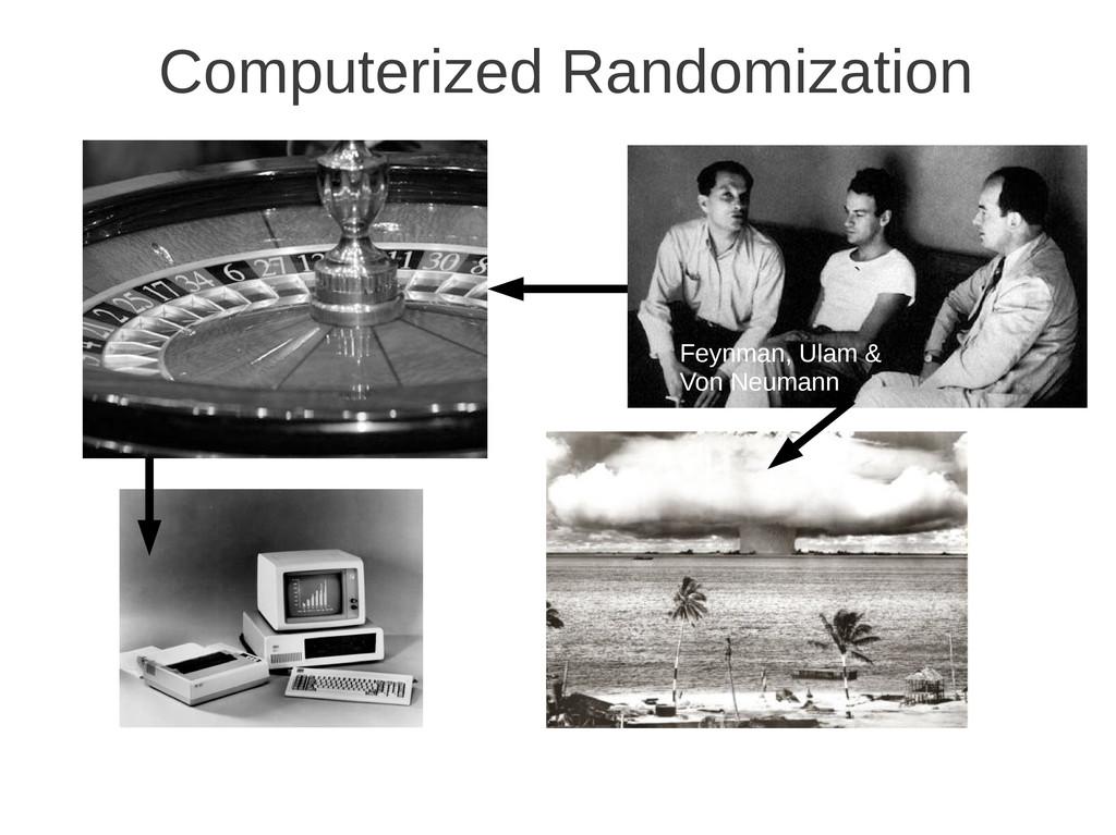 Computerized Randomization ` Feynman, Ulam & Vo...