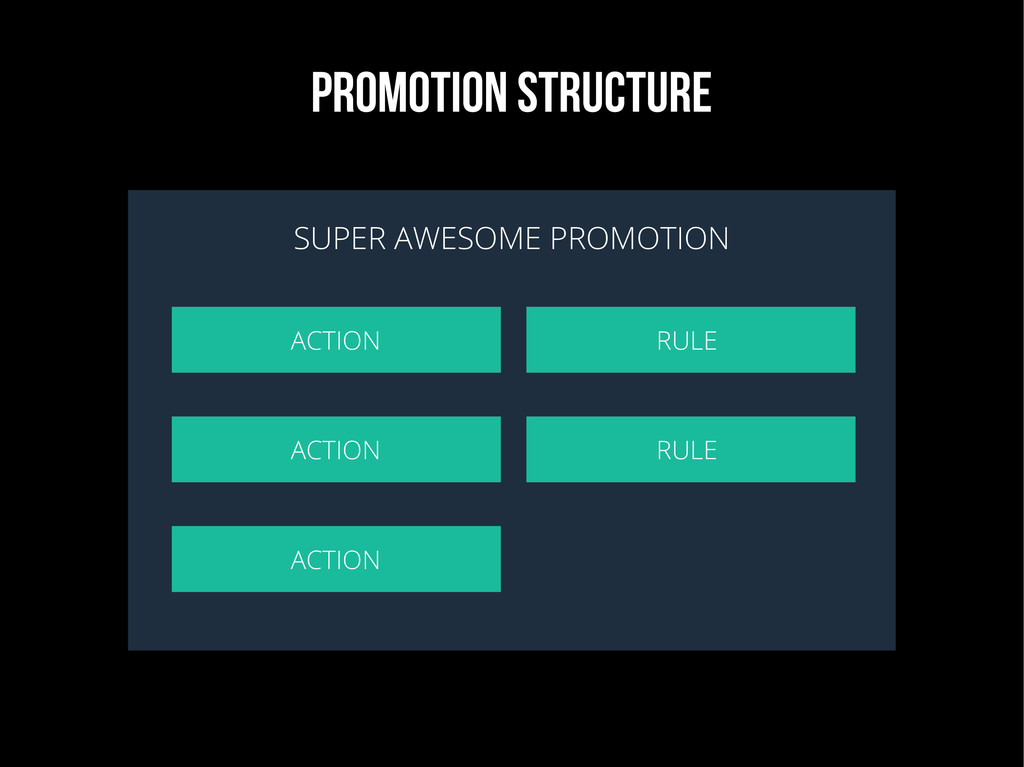 PROMOTION STRUCTURE SUPER AWESOME PROMOTION ACT...