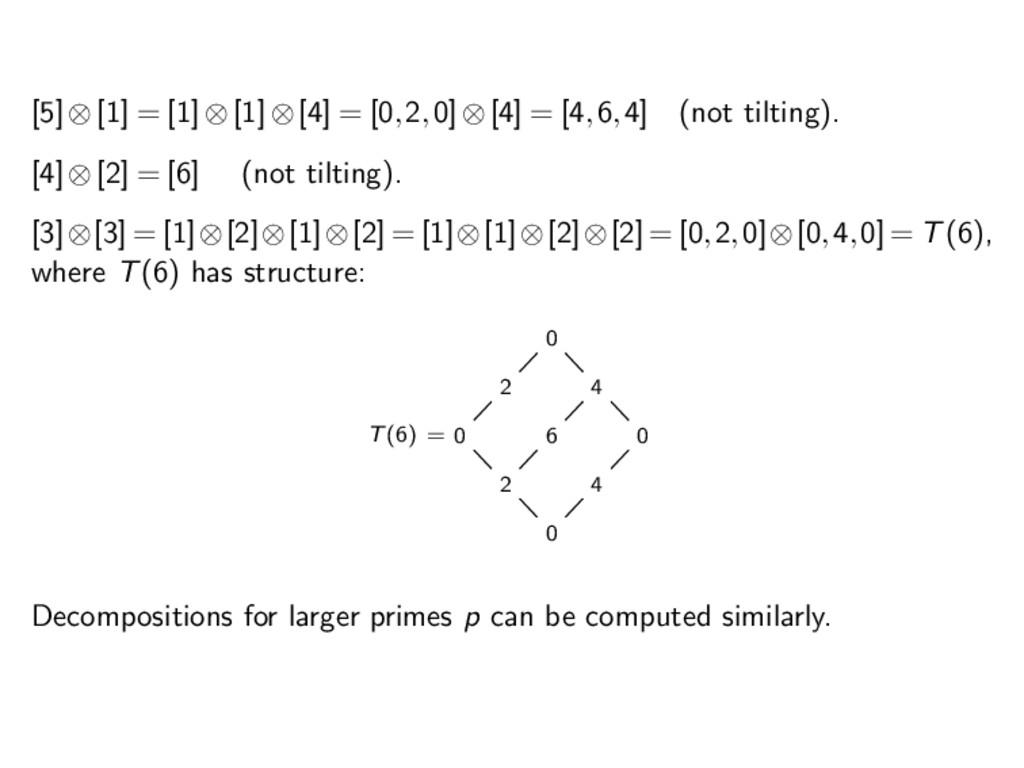 [5]⊗[1] = [1]⊗[1]⊗[4] = [0,2,0]⊗[4] = [4,6,4] (...