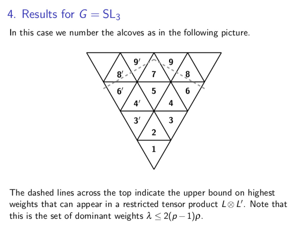 4. Results for G = SL3 In this case we number t...