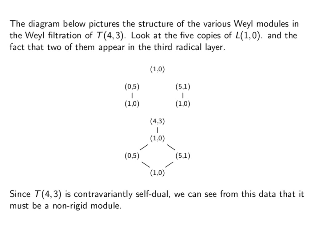 The diagram below pictures the structure of the...