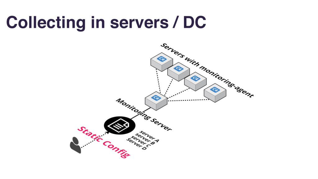 Collecting in servers / DC