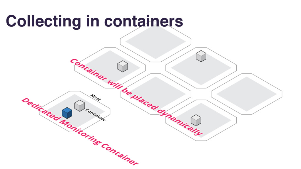Collecting in containers