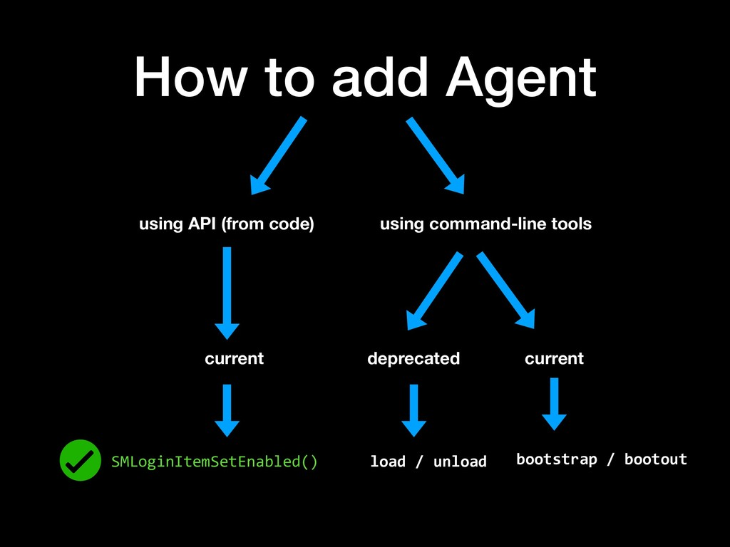How to add Agent using API (from code) using co...