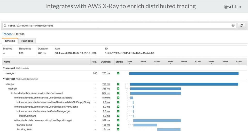 @srhtcn Integrates with AWS X-Ray to enrich dis...