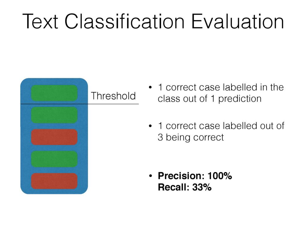 Text Classification Evaluation Threshold • 1 cor...