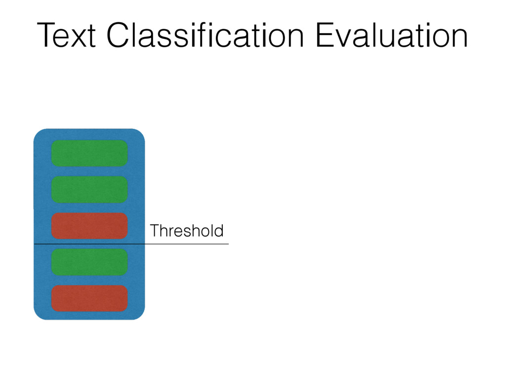 Text Classification Evaluation Threshold