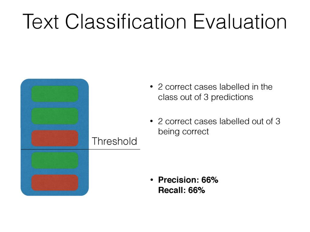 Text Classification Evaluation Threshold • 2 cor...