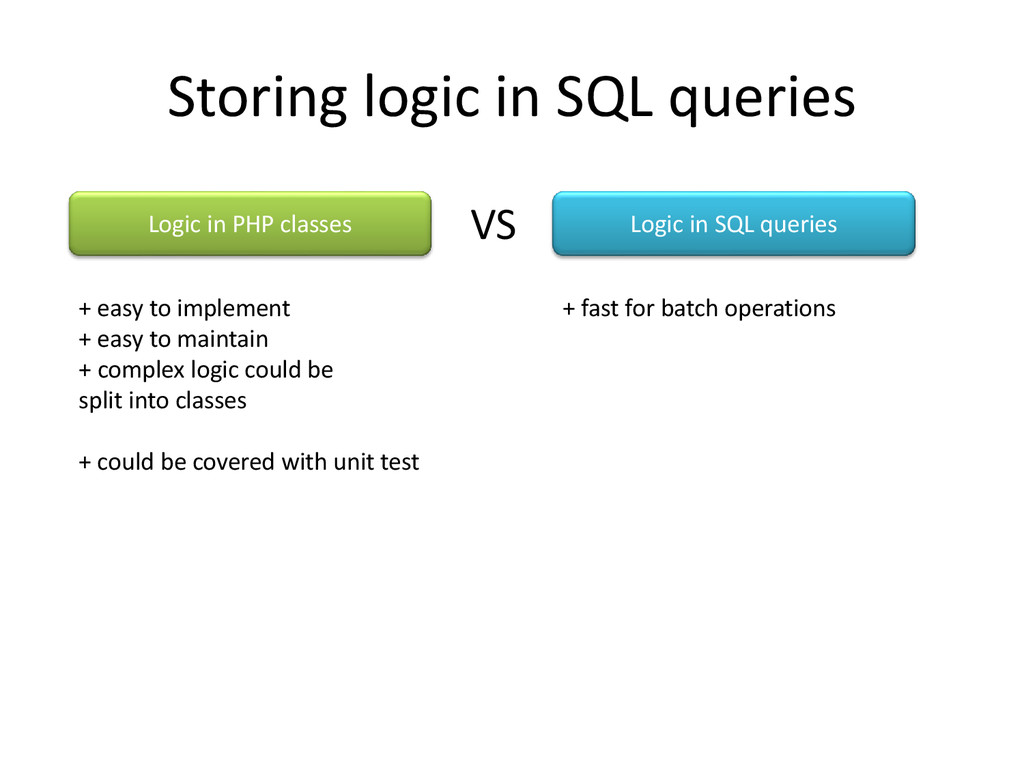 Storing logic in SQL queries Logic in PHP class...