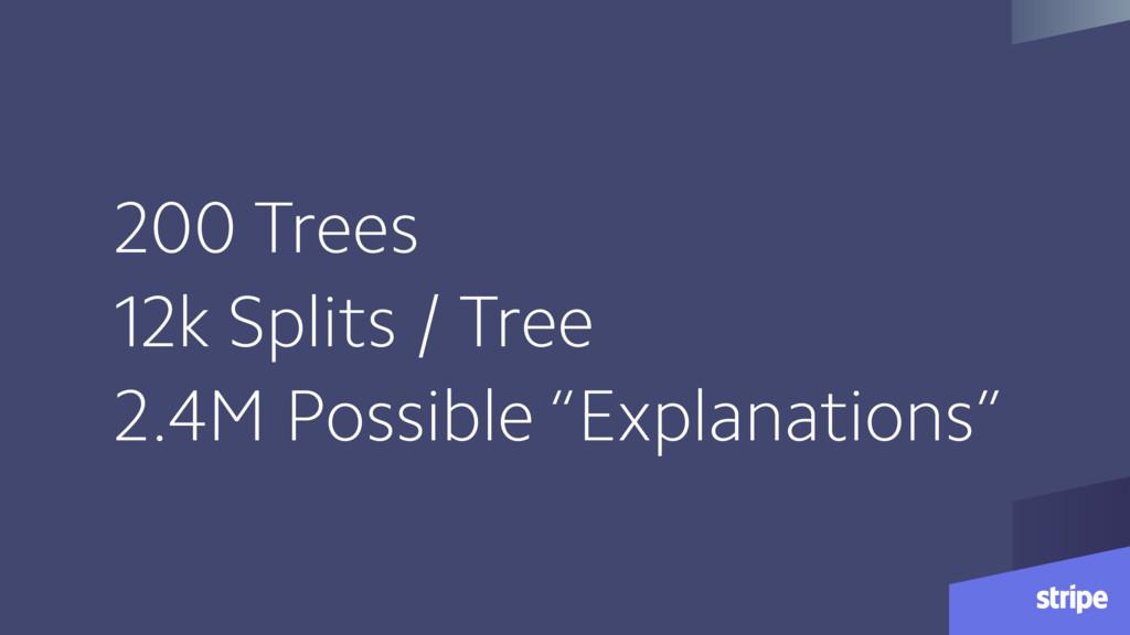 "200 Trees 12k Splits / Tree 2.4M Possible ""Expl..."