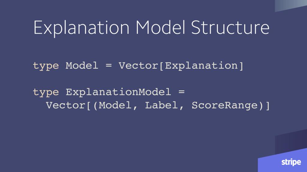 type Model = Vector[Explanation] type Explanati...