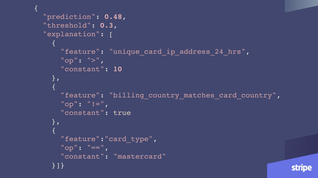 "{ ""prediction"": 0.48, ""threshold"": 0.3, ""explan..."