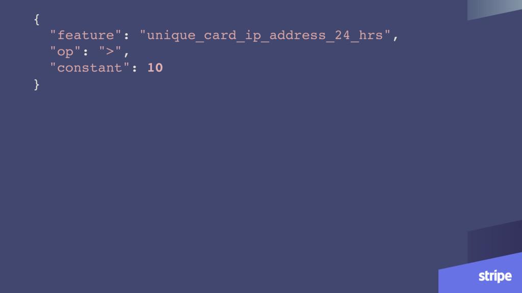 "{ ""feature"": ""unique_card_ip_address_24_hrs"", ""..."