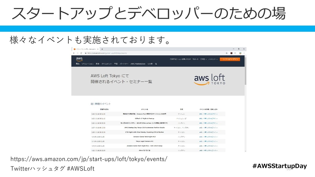 33 https://aws.amazon.com/jp/start-ups/loft/tok...