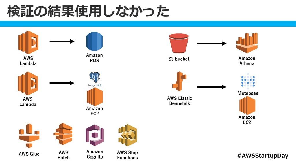 検証の結果使用しなかった 37 AWS Glue Amazon RDS AWS Lambda ...