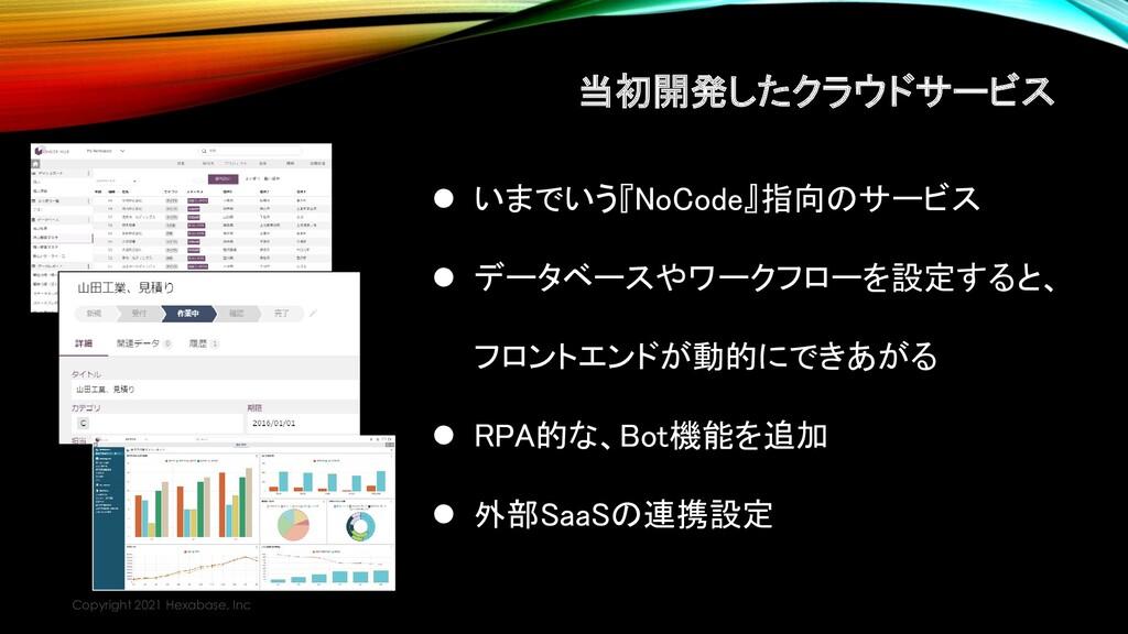 当初開発したクラウドサービス Copyright 2021 Hexabase, Inc ⚫ い...