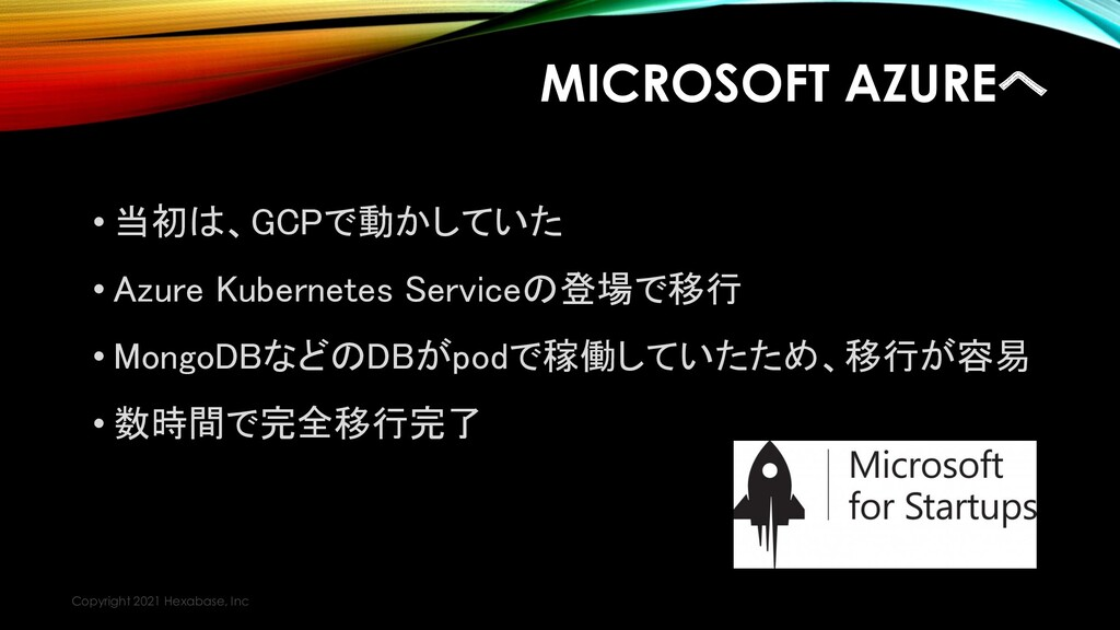 MICROSOFT AZUREへ • 当初は、GCPで動かしていた • Azure Kuber...