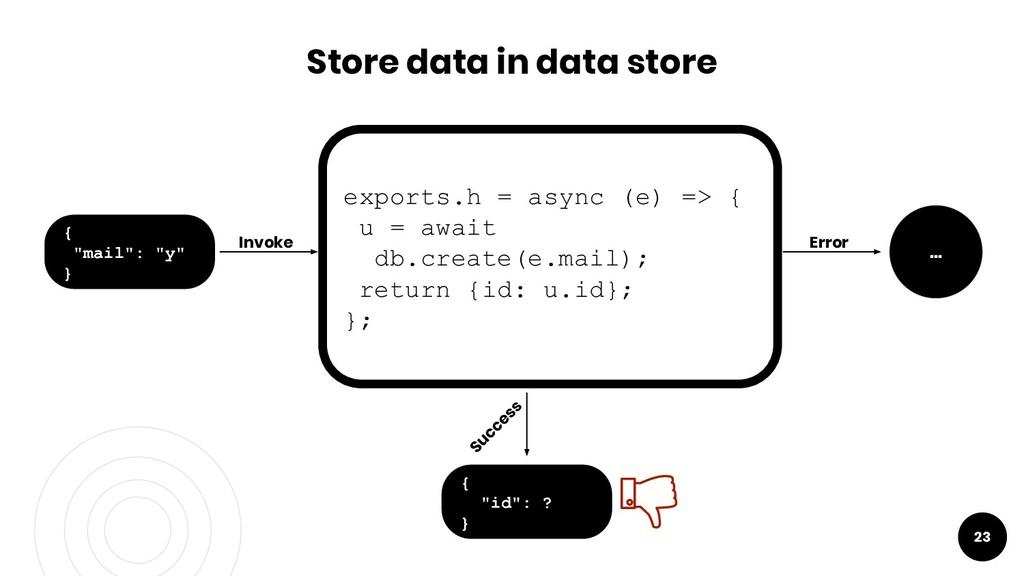 23 Error Success Store data in data store Invok...