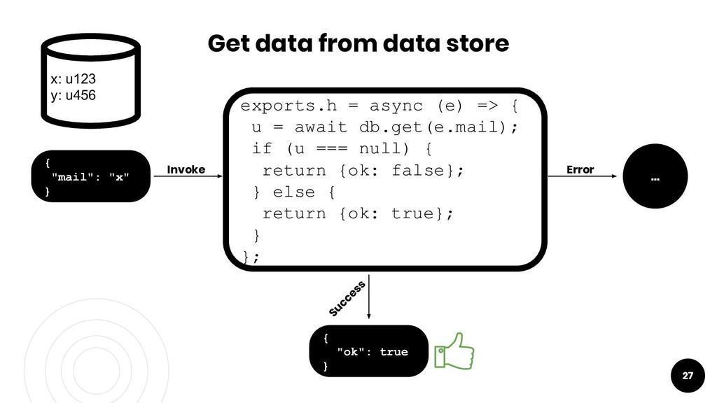 27 Error Success Get data from data store Invok...