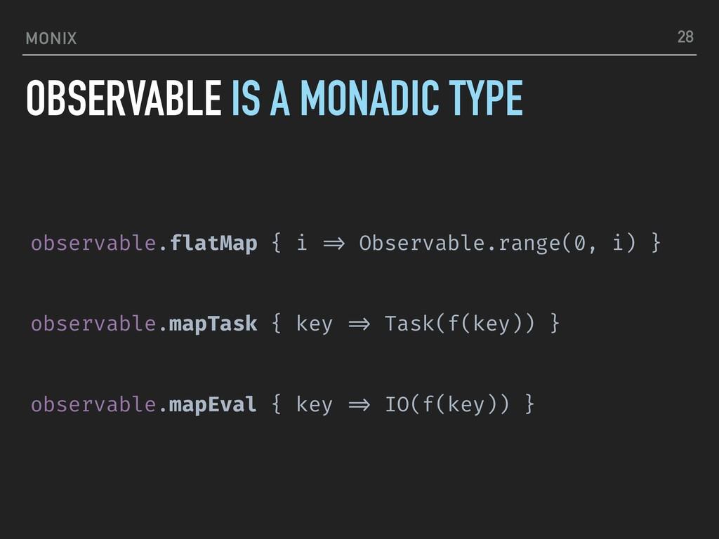 """MONIX observable.flatMap { i """"=> Observable.ran..."""