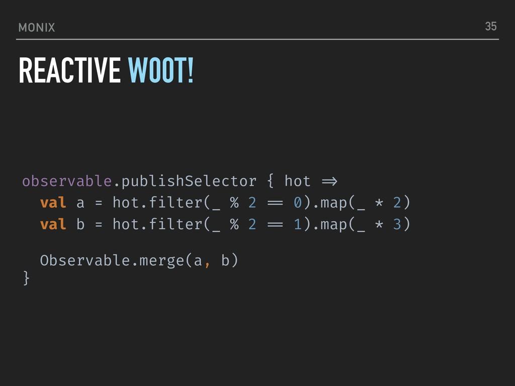 "MONIX observable.publishSelector { hot ""=> val ..."