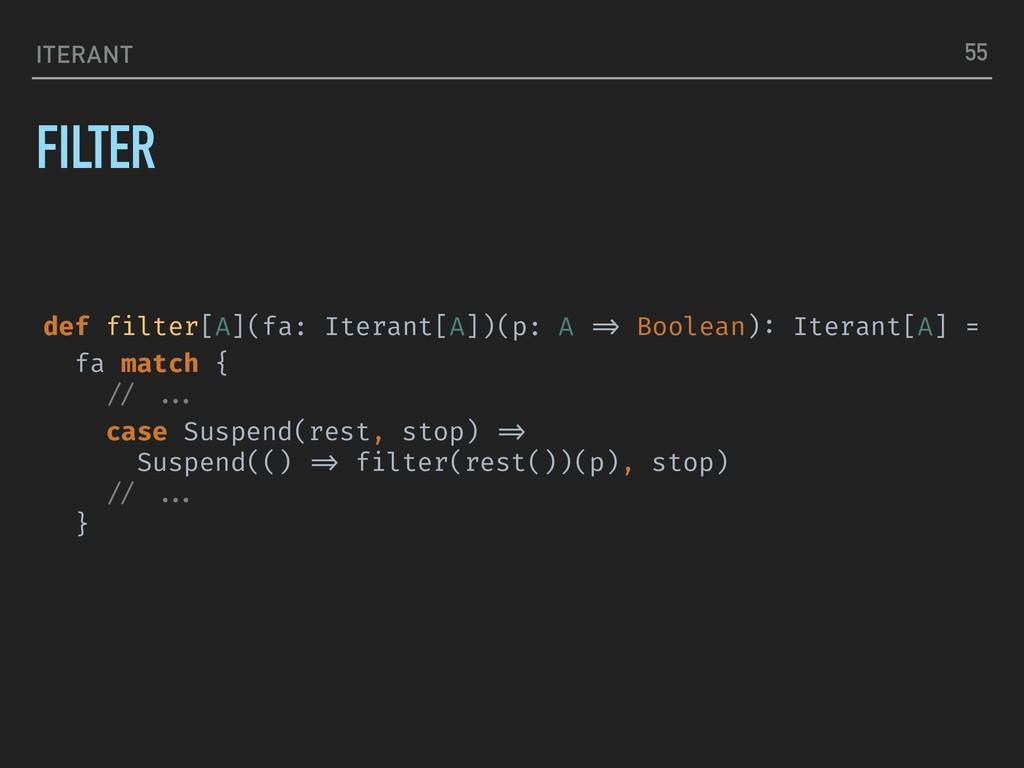 ITERANT FILTER 55 def filter[A](fa: Iterant[A])...
