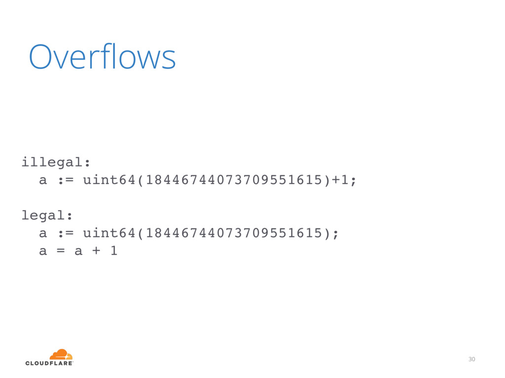 Overflows 30 illegal: a := uint64(18446744073709...