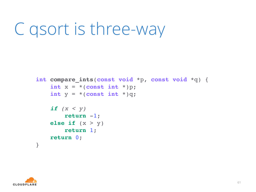 C qsort is three-way 61 int compare_ints(const ...